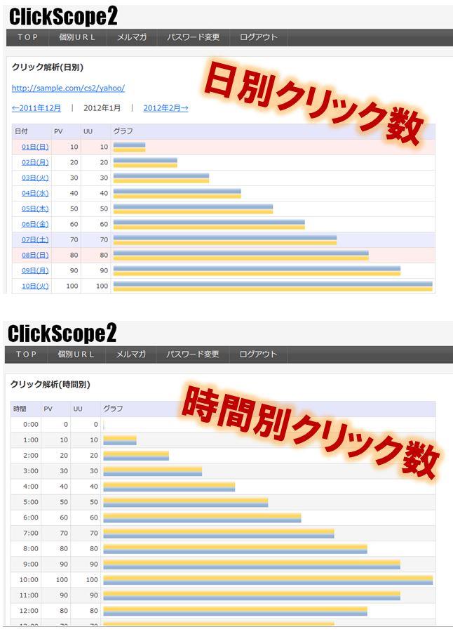 clickscope2グラフ